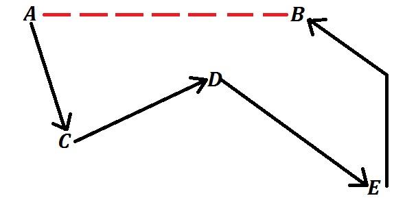 straight line setting goals